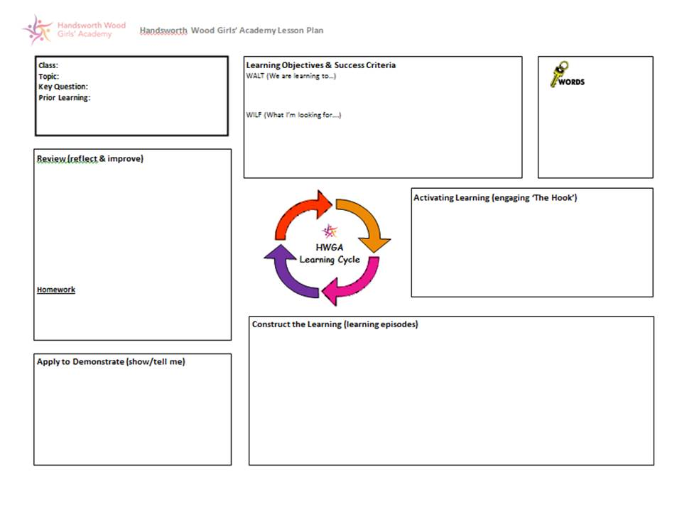 learning cycle lesson plan template - about t l hwga teaching learning hwga