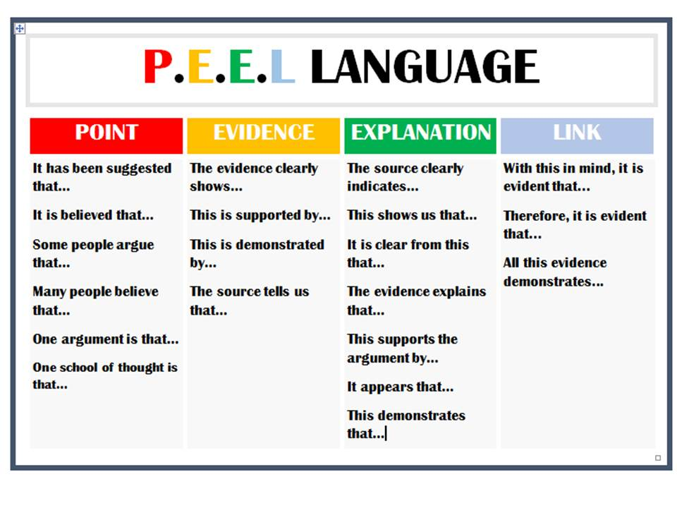 Peel handout shared by the english dept teaching learning hwga - Prieel structuur ...