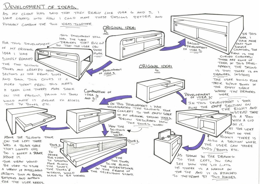 some example sketches from twitter for designing products - Product Design Ideas